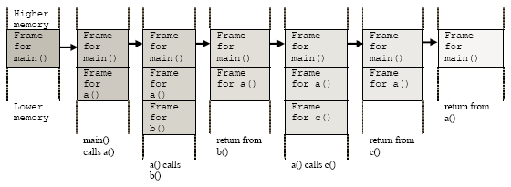 how to call a function in a different file c++