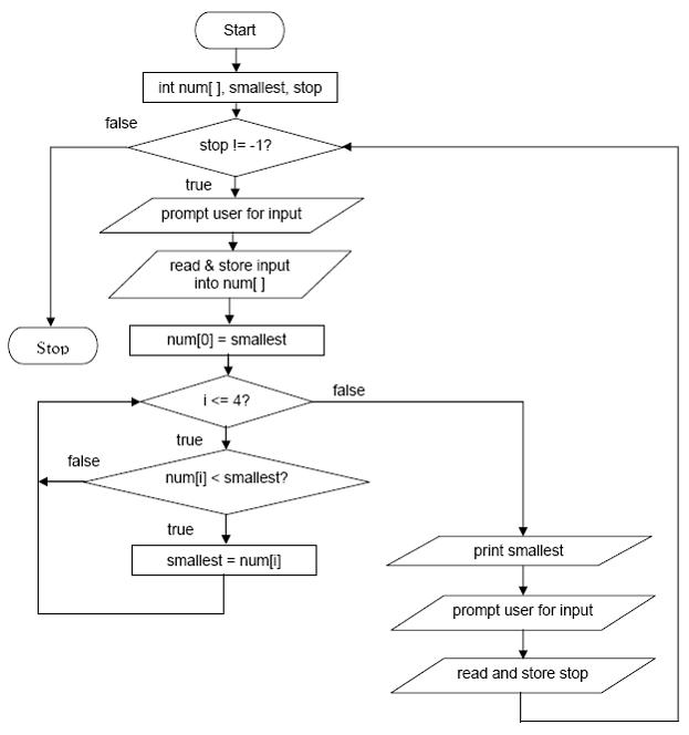 Linear Programming Word Problems Worksheet – Linear Programming Worksheet