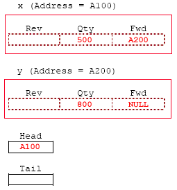 assign structure to array