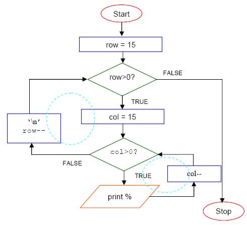 MATLAB Programming I: Scripts